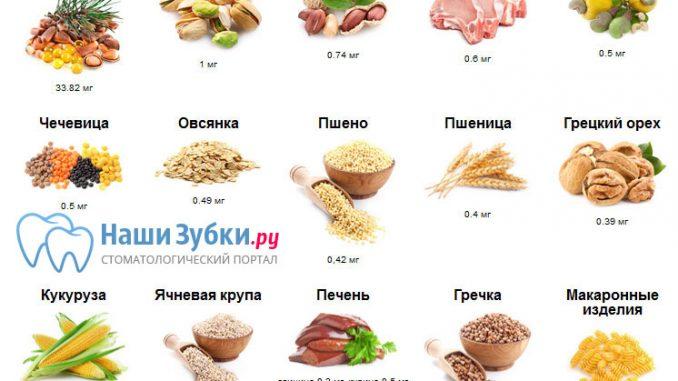 Витамины из естественных источников